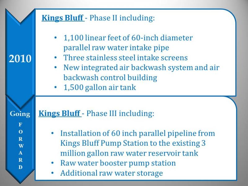 Kings Bluff Construction & Expansion (2)
